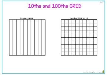 photograph about Printable Hundredths Grid identify Tenths Hundredths Grid