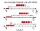 Decimals, Tenths and Hundredths:  How we get 'em and How w