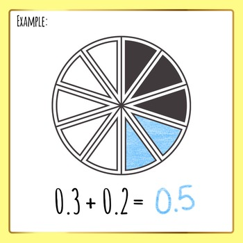 Tenths for Addition - Color in Fractions Clip Art for Commercial Use