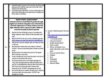 Term 4 Visual Art Program Monet 2014