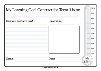 Term Goal Contract - Whole Year (Percentage)