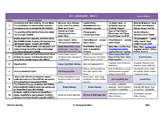 Term Teaching Program Outline Template
