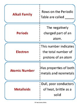 Term Tiles Review for Chemistry