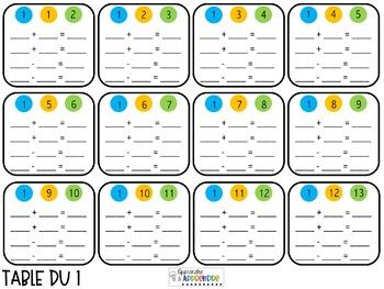 Termes manquants : tables d'addition et de soustraction