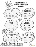 Terminaisons des verbes