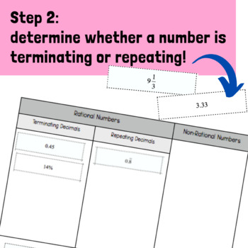 Terminating and Repeating Decimals Activity