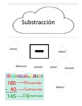 Terminos de la resta, subtraction terms
