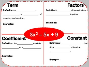 Terms, Factors, Coefficients, and Constants Graphic Organizer