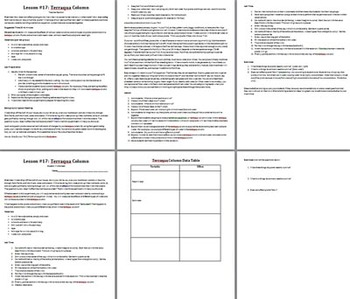 Lesson Plan for Terra-Aqua Column: How does water and salt affect the ecosystem?