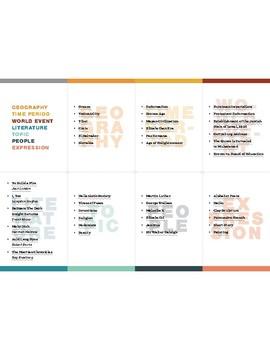 TerraForma Cards: Advanced Humanities