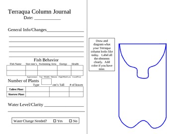 Terraqua Column Journal