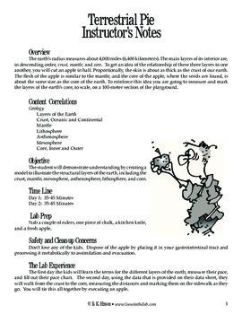 Terrestrial Pie (Geology)