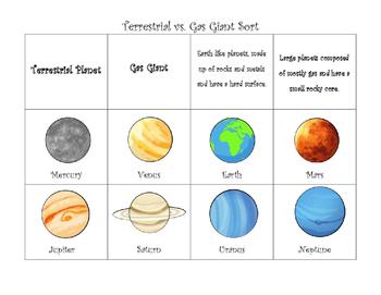 Terrestrial Planets vs Gas Giants Sort