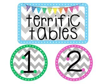 Terrific Tables