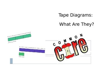 Terrific Tape Diagrams: A Key to Understanding Math