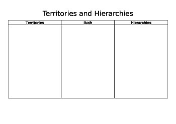 Territories vs Hierarchies
