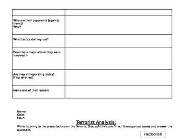 Terrorist Groups Research