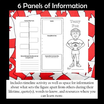 Terry Fox Biography Trifold Brochure