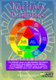 Tertiary Colour Wheel Printable Poster (English)
