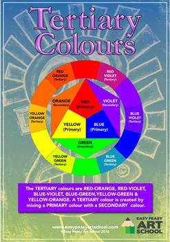 Tertiary Colour Wheel Printable Poster (English)