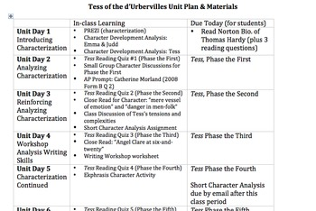 Tess of the d'Urbervilles AP Lit Unit Plan