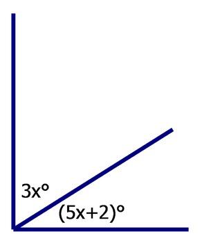 Test 1: Basic Geometry, Postulates, and Theorems