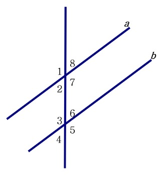 Test 2: Parallel Lines with a Transversal, Basic Proofs and Constructions
