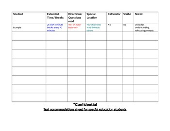 Test Accommodations Chart