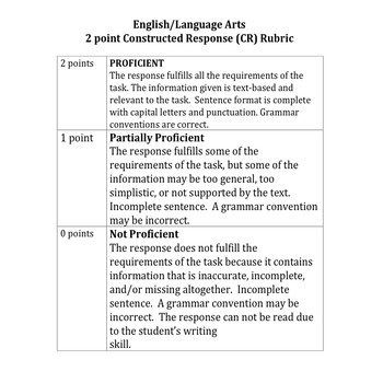 Non-Fiction Test Assessment, Compare/Contrast Essay, Rubrics, Sub Plan