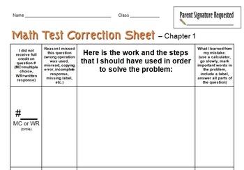 Test Correction Sheet - Common Core Math - MP1
