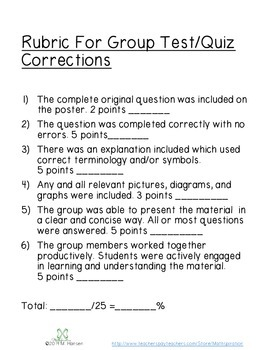 Test Corrections Activity