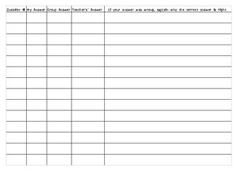 Test Corrections Sheet