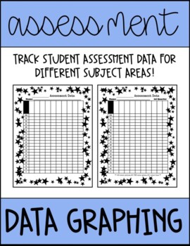 Test Data Graphing Sheets