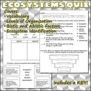 Test: Ecosystems Quiz