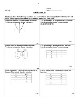 Test-Functions,Sequences