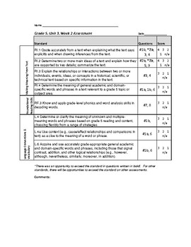 Test Grading & Feedback by Standard -- Benchmark Advance, Grade 5, Unit 3