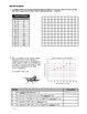 Unit Test - Nature of Science, Scientific Method & Experimental Design