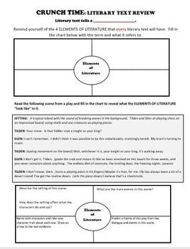 ELA Test Prep: Literary Terms
