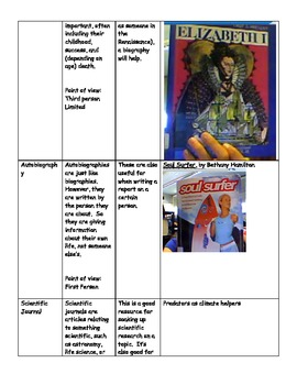 Test Prep - Compare & Contrast Reading Materials & ANSWER KEY