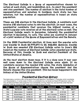 Test Prep Electoral College vs Popular Vote Printables