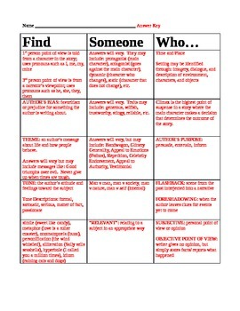 "Test Prep ""Find Someone"" Game"