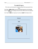 Test Prep JK Rowling Commencement Speech Stations: Pyramid