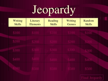 Test Prep Jeopardy Review Game