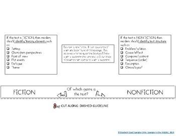 ELA Test Prep:  Reading Process Flipbook