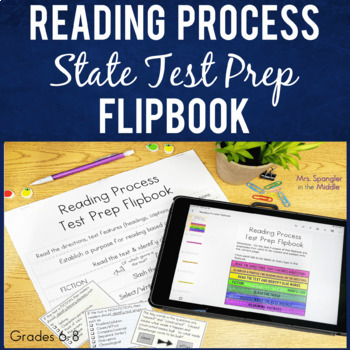 Test Prep Plan for Approaching a State ELA Test!