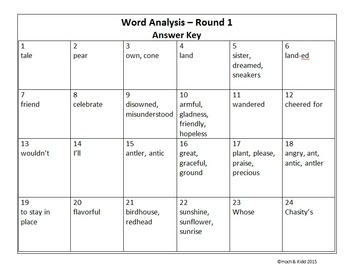 SOL Test Prep Task Cards - Word Analysis - Round 1