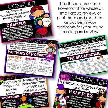 Test Prep Vocabulary PowerPoint & Printable Poster Set: ELA