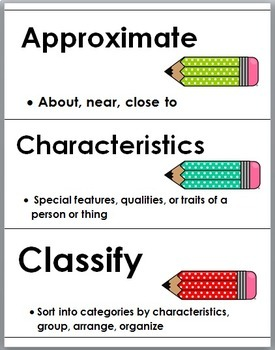 Test Prep Vocabulary Word Wall - Definitions & Printables Test Taking Strategies