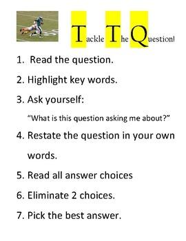 Test Question Strategy--TTQ