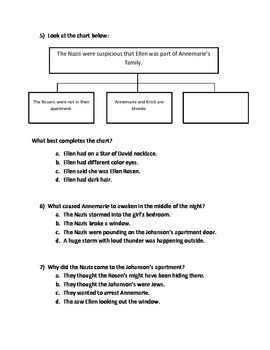 Test Questions for an Excerpt of Number the Stars- pages 39-49